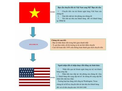 Dịch vụ chuyển tiền sang Trung Quốc ở TP Hồ Chí Minh
